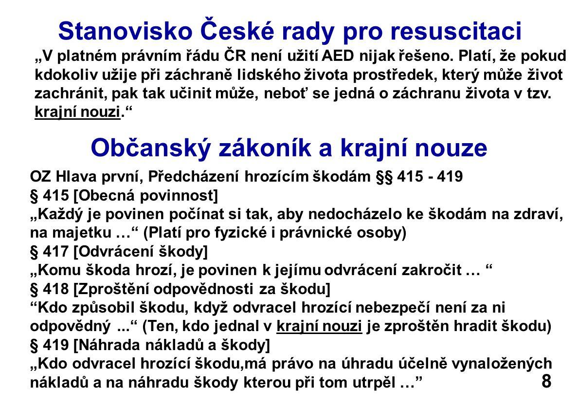 Stanovisko České rady pro resuscitaci