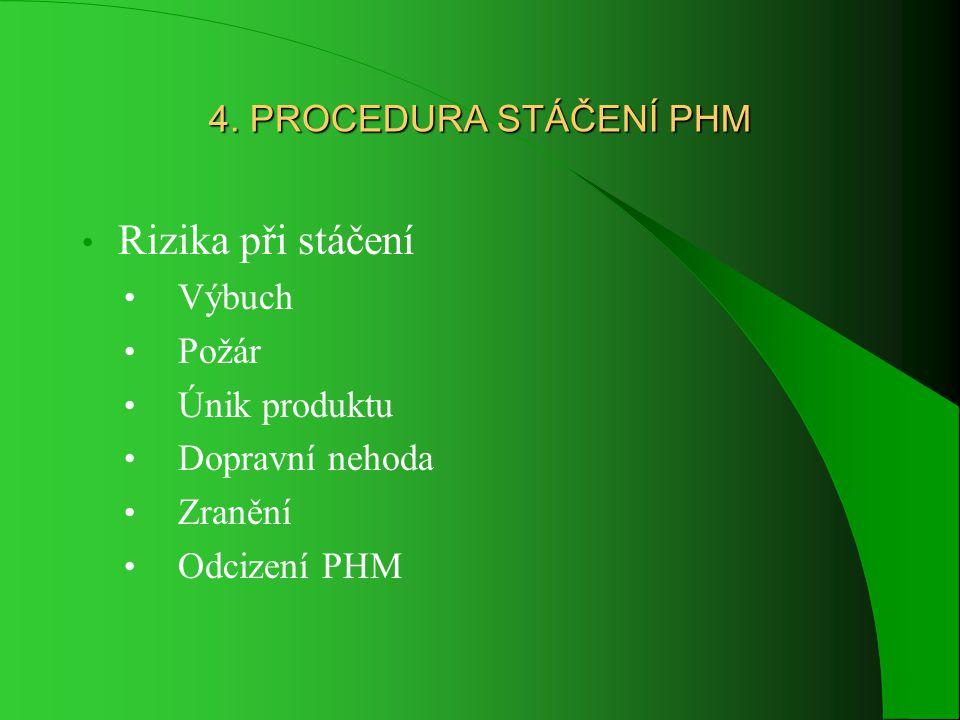 Rizika při stáčení 4. PROCEDURA STÁČENÍ PHM Výbuch Požár Únik produktu