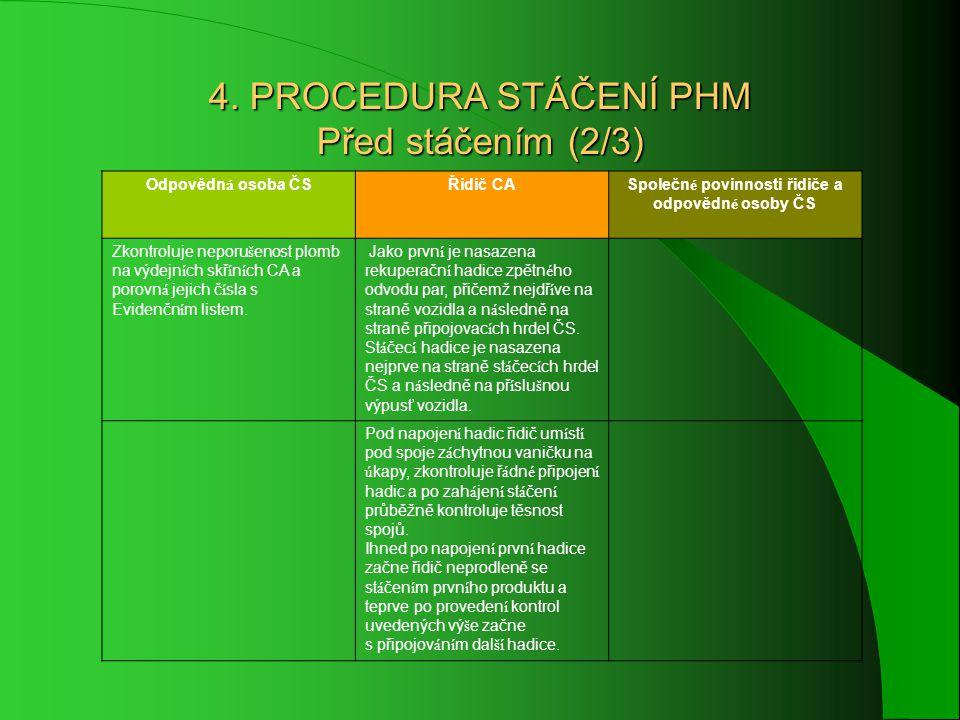 Společné povinnosti řidiče a odpovědné osoby ČS