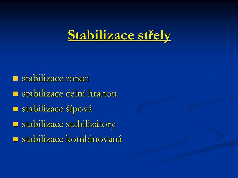 Stabilizace střely stabilizace rotací stabilizace čelní hranou