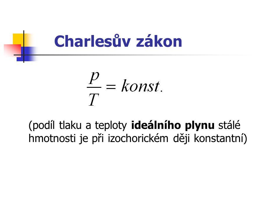 Charlesův zákon (podíl tlaku a teploty ideálního plynu stálé hmotnosti je při izochorickém ději konstantní)