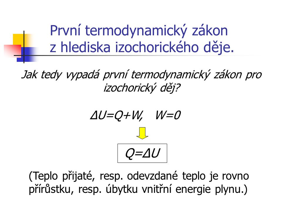 První termodynamický zákon z hlediska izochorického děje.