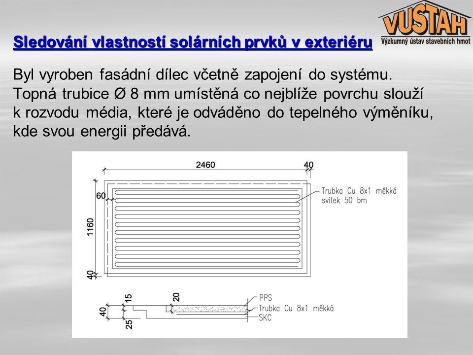 Sledování vlastností solárních prvků v exteriéru