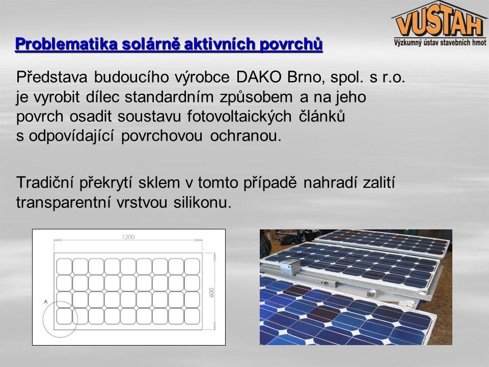 Problematika solárně aktivních povrchů