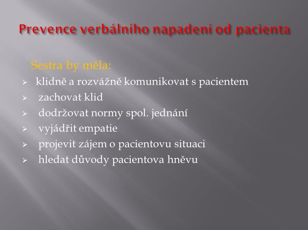 Prevence verbálního napadení od pacienta