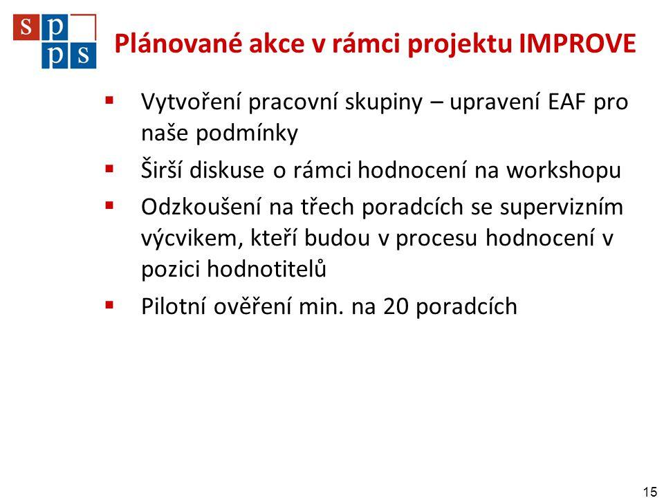 Plánované akce v rámci projektu IMPROVE