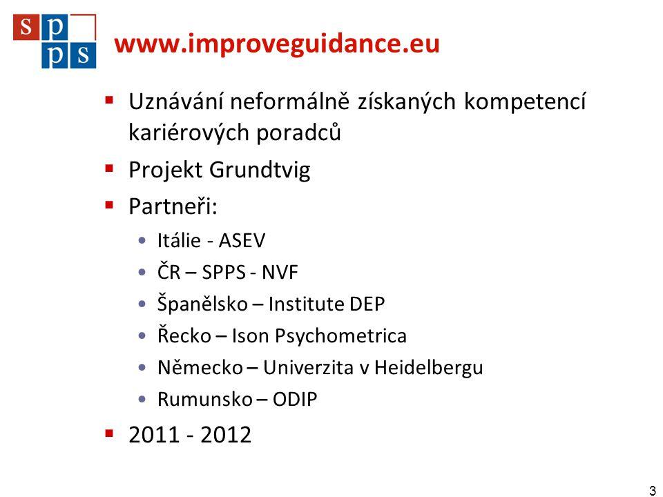 www.improveguidance.eu Uznávání neformálně získaných kompetencí kariérových poradců. Projekt Grundtvig.