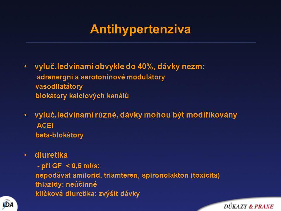 Antihypertenziva vyluč.ledvinami obvykle do 40%, dávky nezm:
