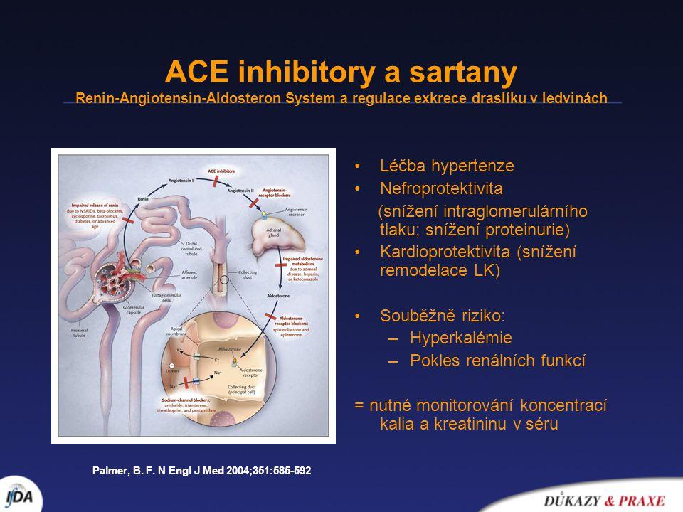 ACE inhibitory a sartany Renin-Angiotensin-Aldosteron System a regulace exkrece draslíku v ledvinách