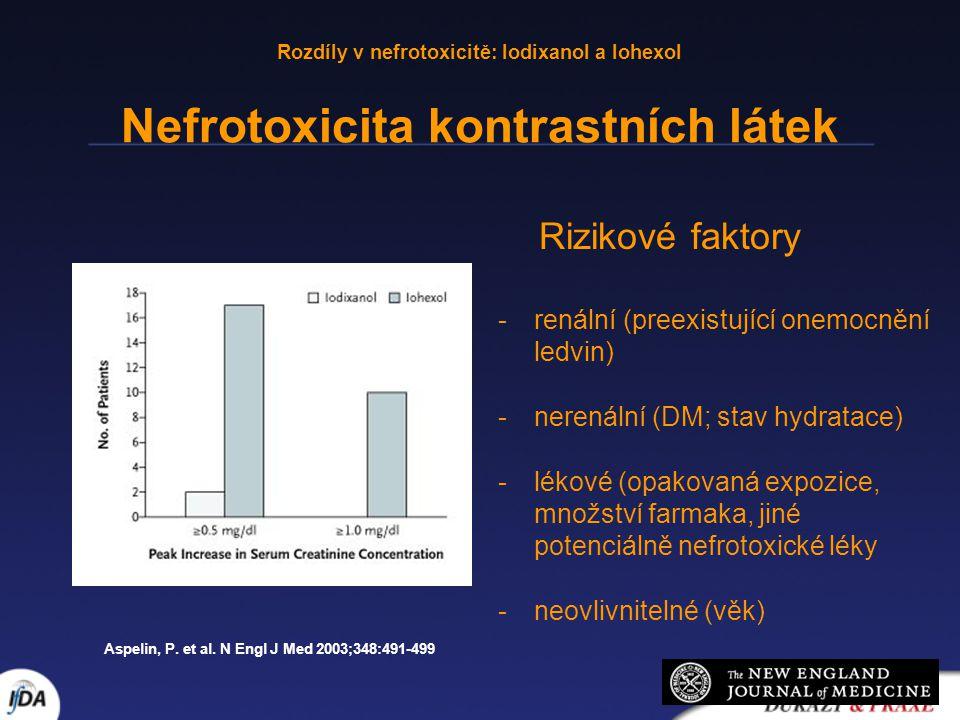 Nefrotoxicita kontrastních látek