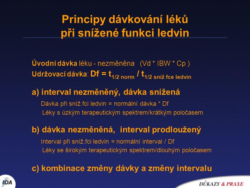 Principy dávkování léků při snížené funkci ledvin