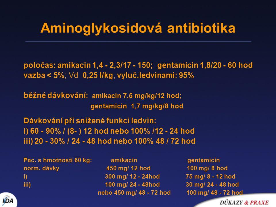Aminoglykosidová antibiotika