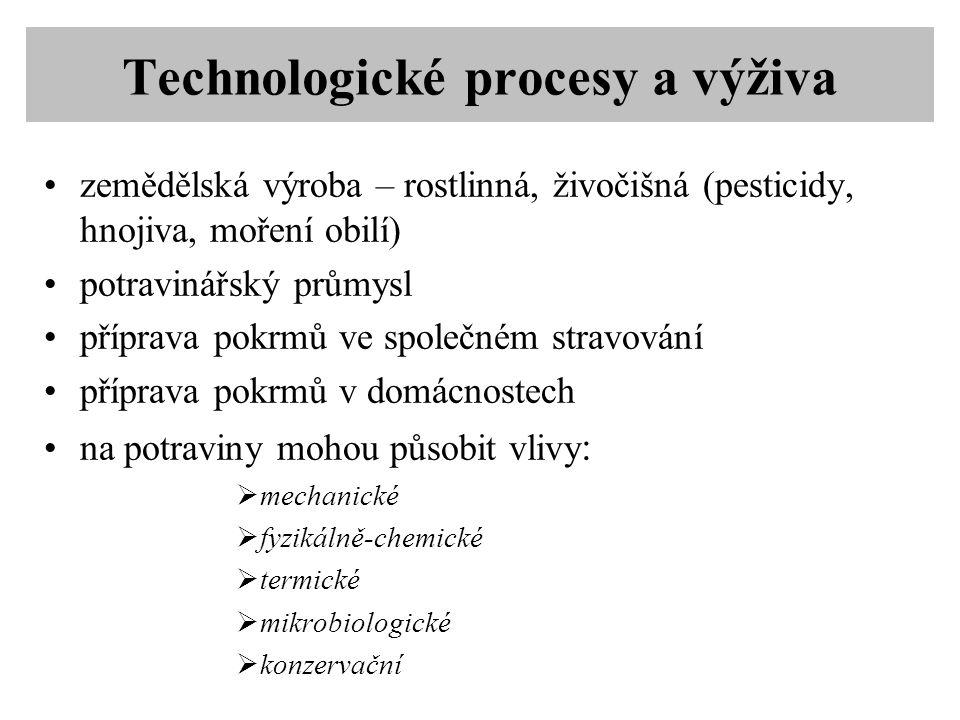 Technologické procesy a výživa