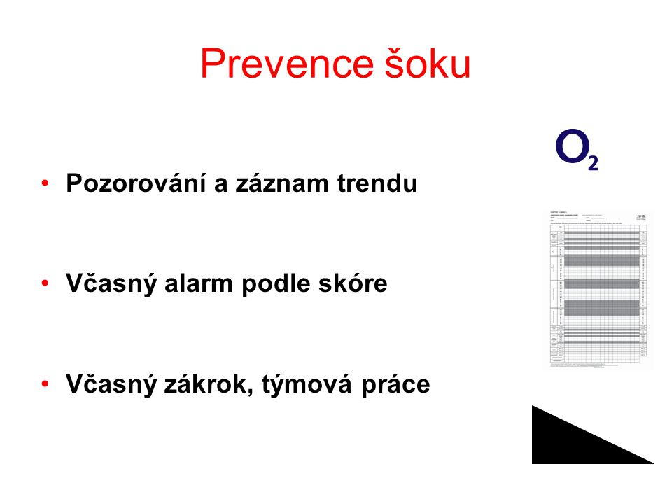 Prevence šoku Pozorování a záznam trendu Včasný alarm podle skóre