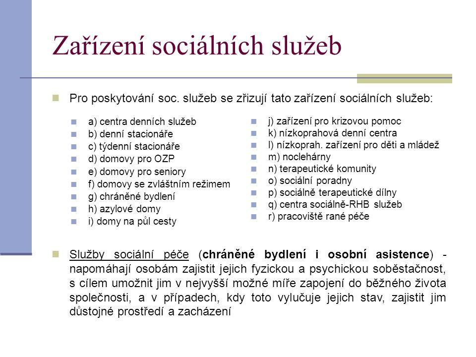 Zařízení sociálních služeb