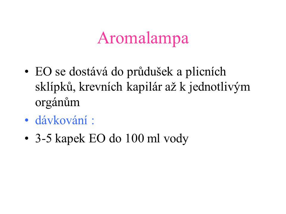 Aromalampa EO se dostává do průdušek a plicních sklípků, krevních kapilár až k jednotlivým orgánům.