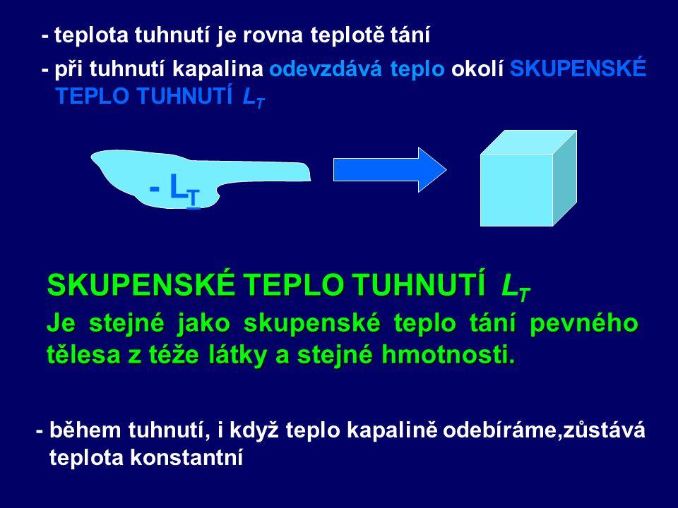 - LT SKUPENSKÉ TEPLO TUHNUTÍ LT