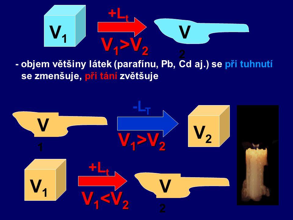 V1 V2 V1>V2 V2 V1 V1>V2 V1 V2 V1<V2 +Lt -LT +Lt