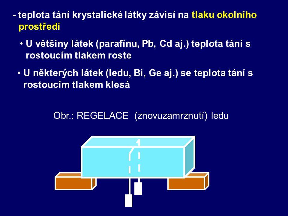 - teplota tání krystalické látky závisí na tlaku okolního prostředí