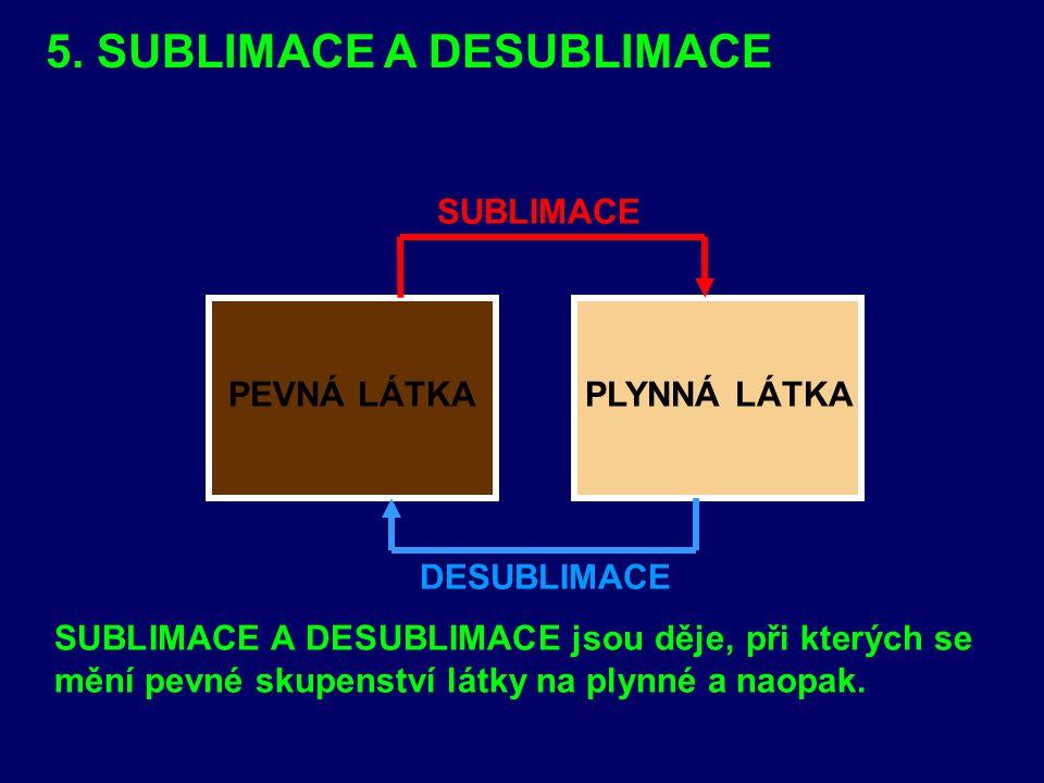 5. SUBLIMACE A DESUBLIMACE