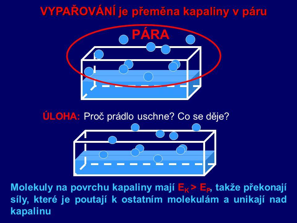 PÁRA VYPAŘOVÁNÍ je přeměna kapaliny v páru