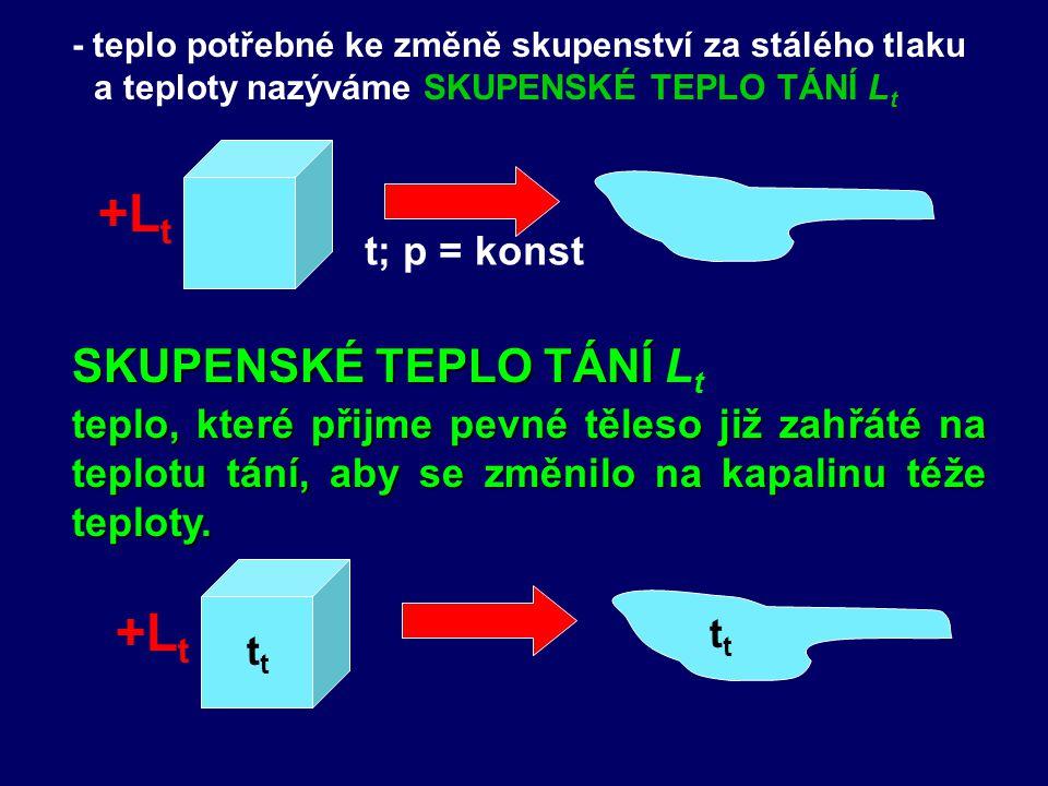 +Lt +Lt SKUPENSKÉ TEPLO TÁNÍ Lt t; p = konst
