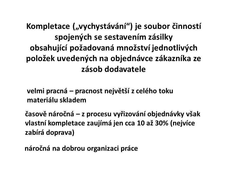 """Kompletace (""""vychystávání ) je soubor činností spojených se sestavením zásilky obsahující požadovaná množství jednotlivých položek uvedených na objednávce zákazníka ze zásob dodavatele"""