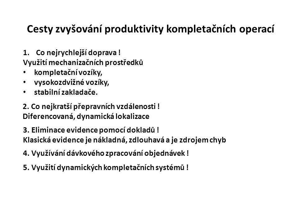 Cesty zvyšování produktivity kompletačních operací