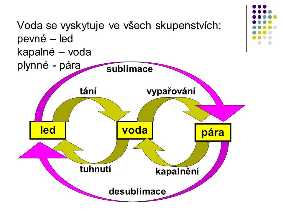 Voda se vyskytuje ve všech skupenstvích: pevné – led kapalné – voda