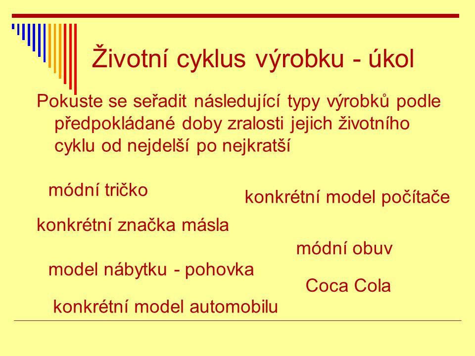 Životní cyklus výrobku - úkol