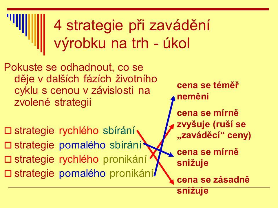 4 strategie při zavádění výrobku na trh - úkol