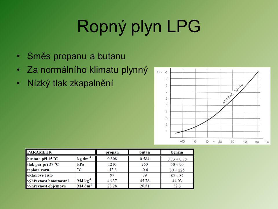 Ropný plyn LPG Směs propanu a butanu Za normálního klimatu plynný