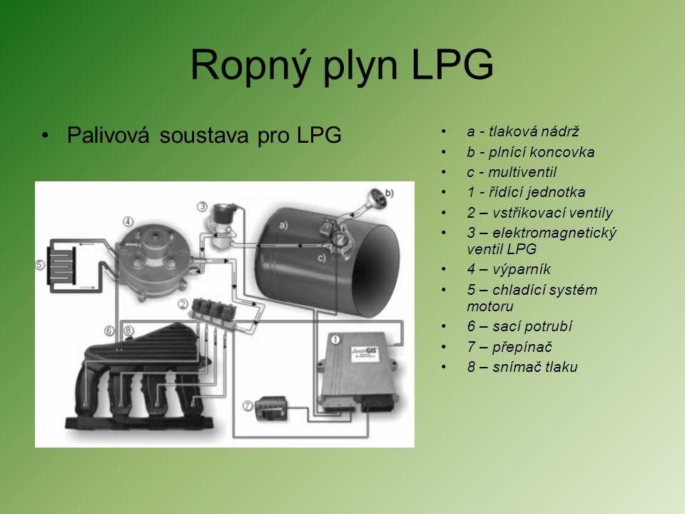Ropný plyn LPG Palivová soustava pro LPG a - tlaková nádrž
