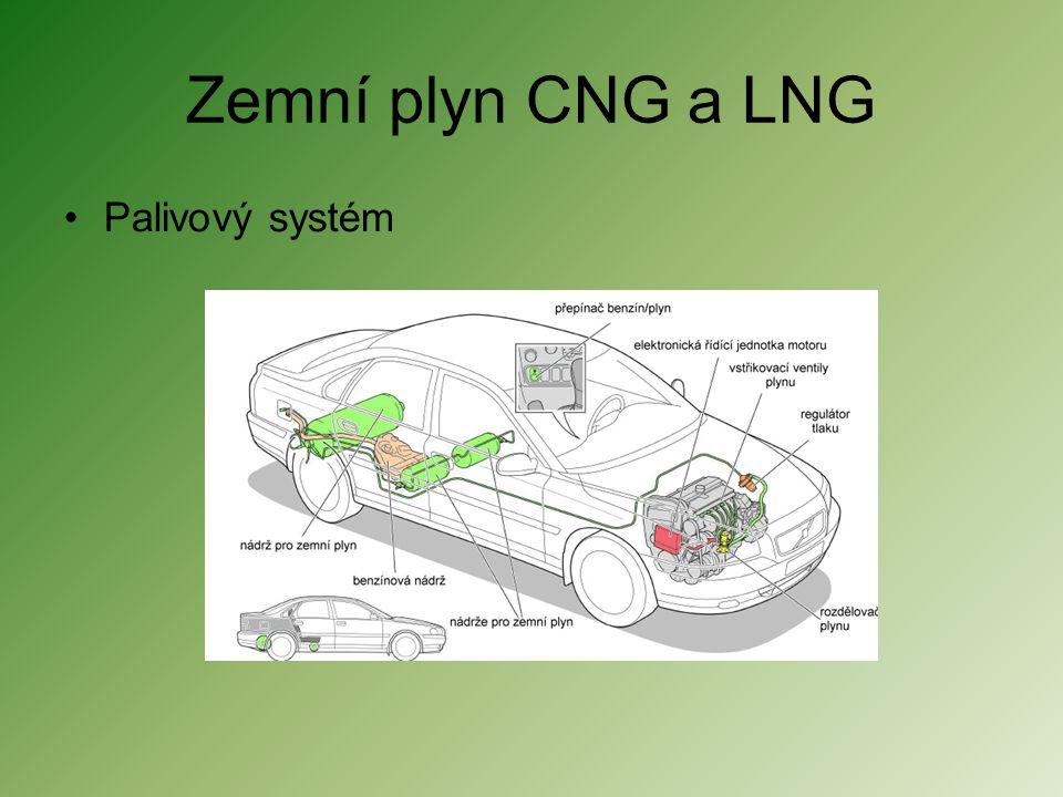 Zemní plyn CNG a LNG Palivový systém