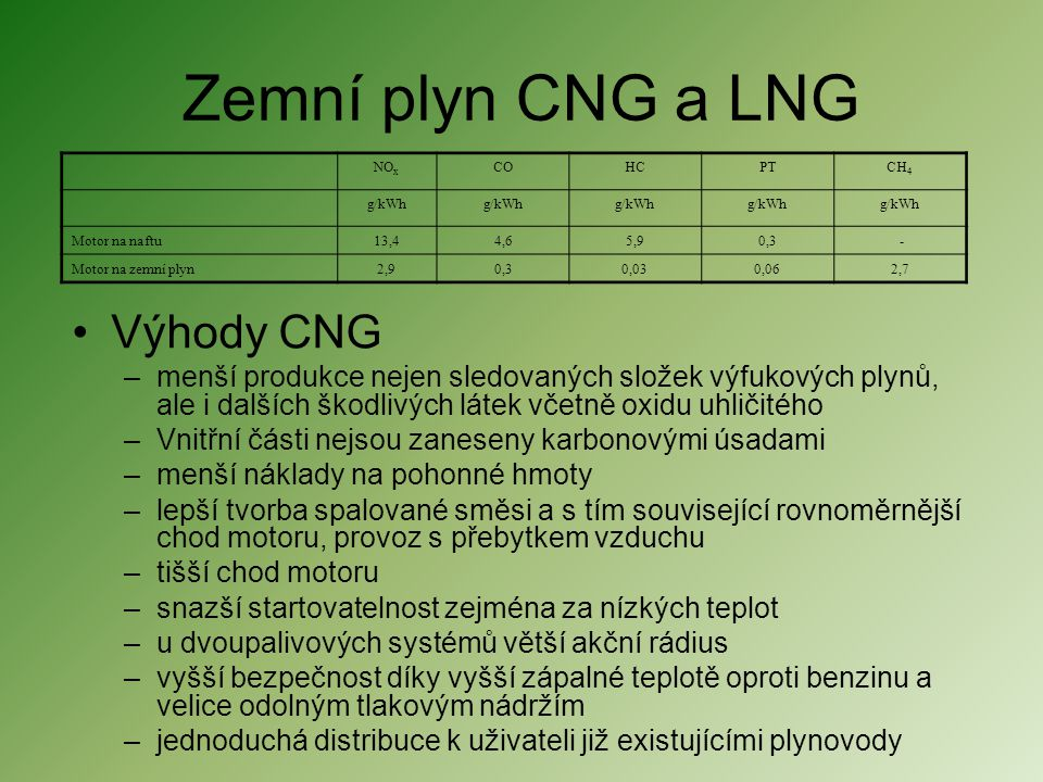 Zemní plyn CNG a LNG Výhody CNG