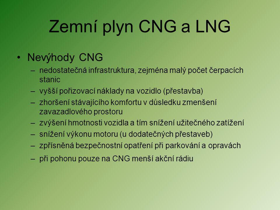 Zemní plyn CNG a LNG Nevýhody CNG