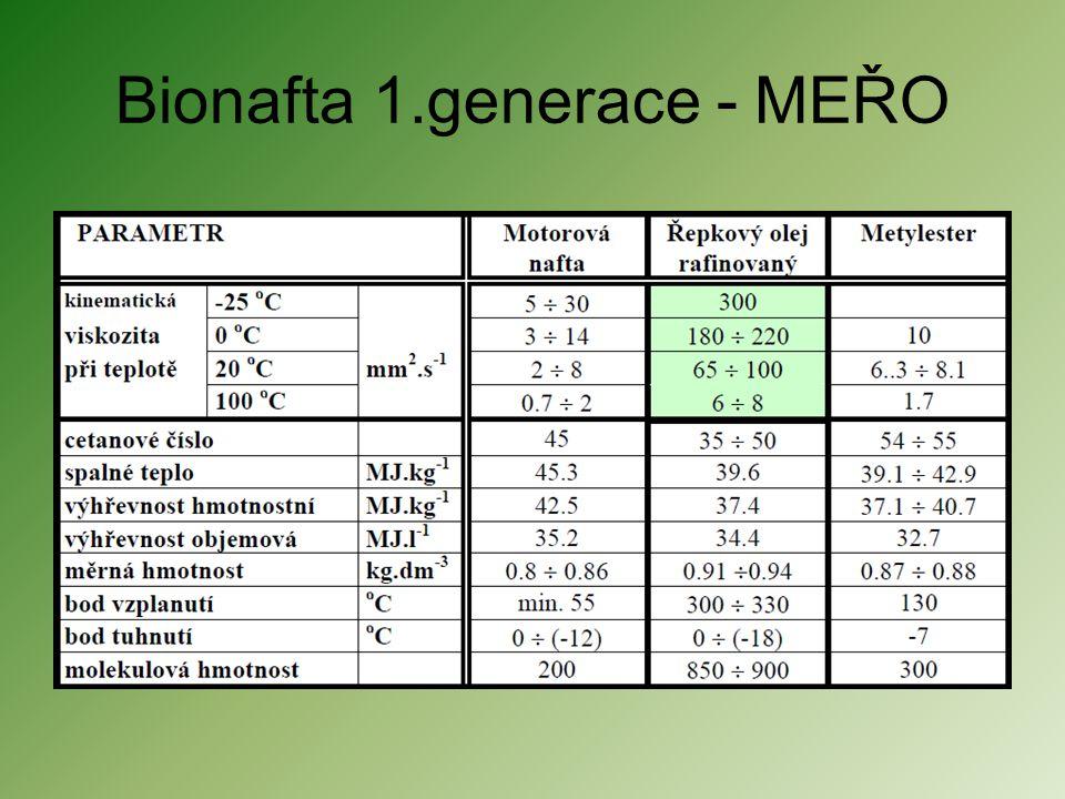 Bionafta 1.generace - MEŘO