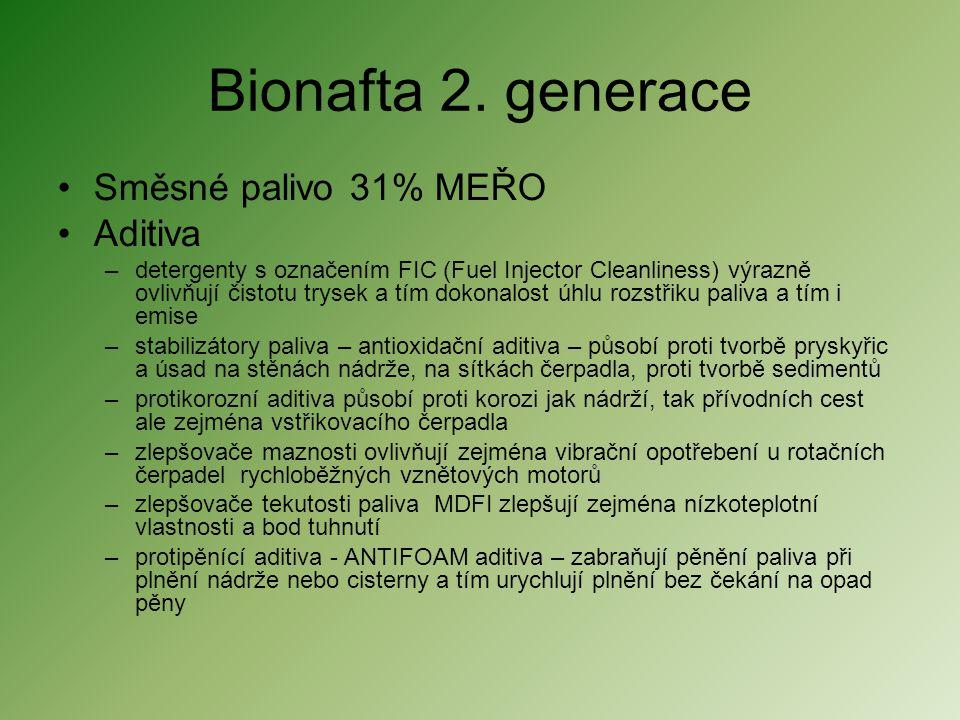 Bionafta 2. generace Směsné palivo 31% MEŘO Aditiva