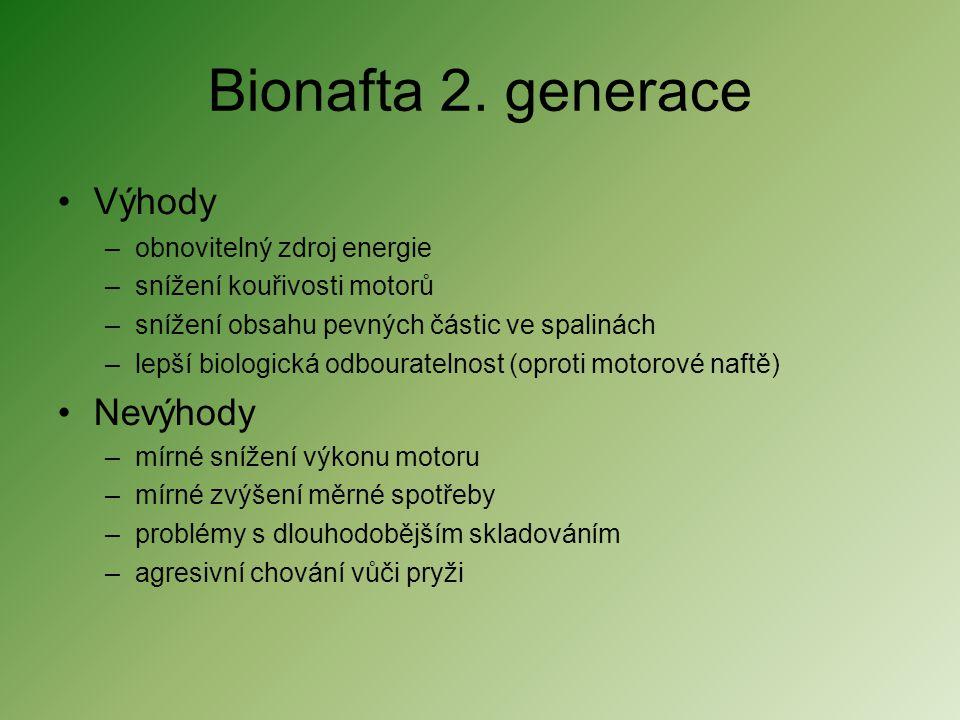 Bionafta 2. generace Výhody Nevýhody obnovitelný zdroj energie