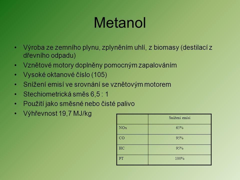 Metanol Výroba ze zemního plynu, zplyněním uhlí, z biomasy (destilací z dřevního odpadu) Vznětové motory doplněny pomocným zapalováním.