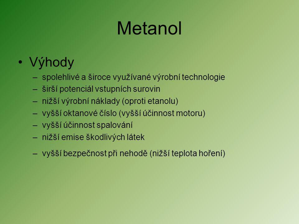 Metanol Výhody spolehlivé a široce využívané výrobní technologie