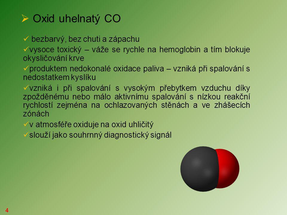 Oxid uhelnatý CO bezbarvý, bez chuti a zápachu