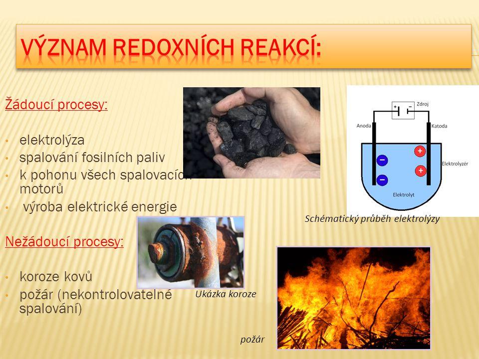 Význam redoxních reakcí: