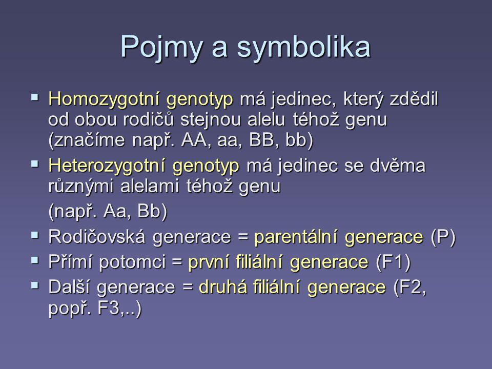 Pojmy a symbolika Homozygotní genotyp má jedinec, který zdědil od obou rodičů stejnou alelu téhož genu (značíme např. AA, aa, BB, bb)