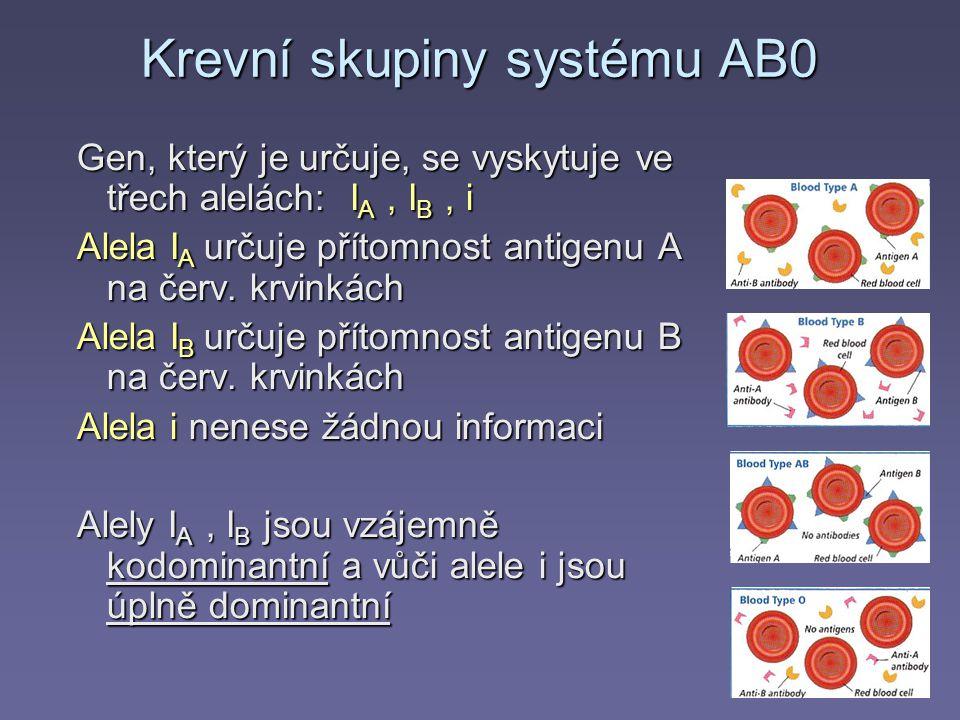 Krevní skupiny systému AB0