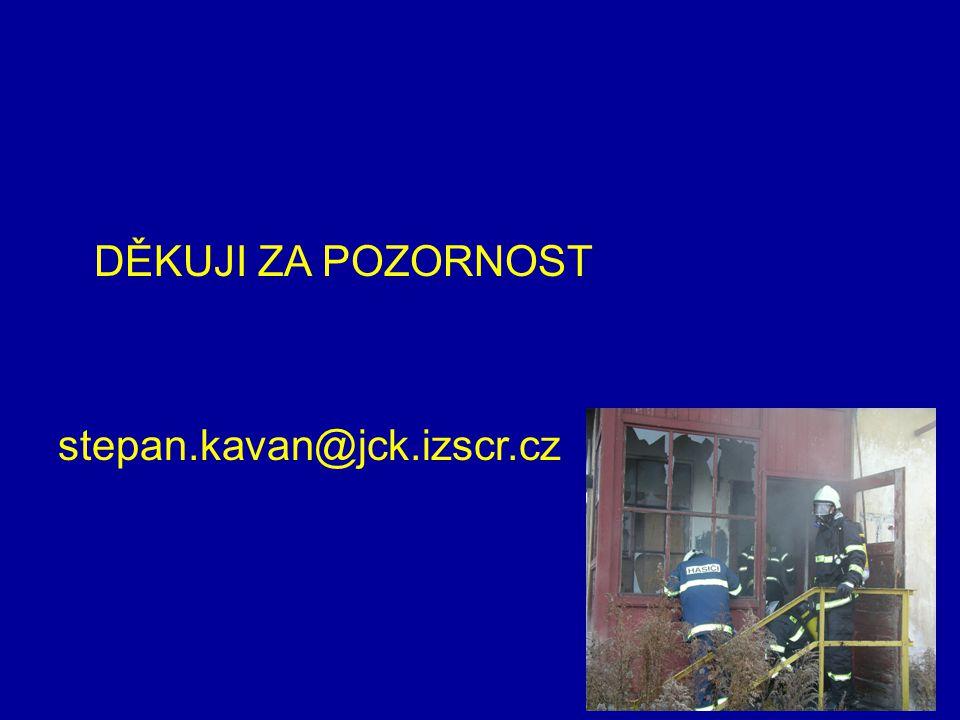 DĚKUJI ZA POZORNOST stepan.kavan@jck.izscr.cz