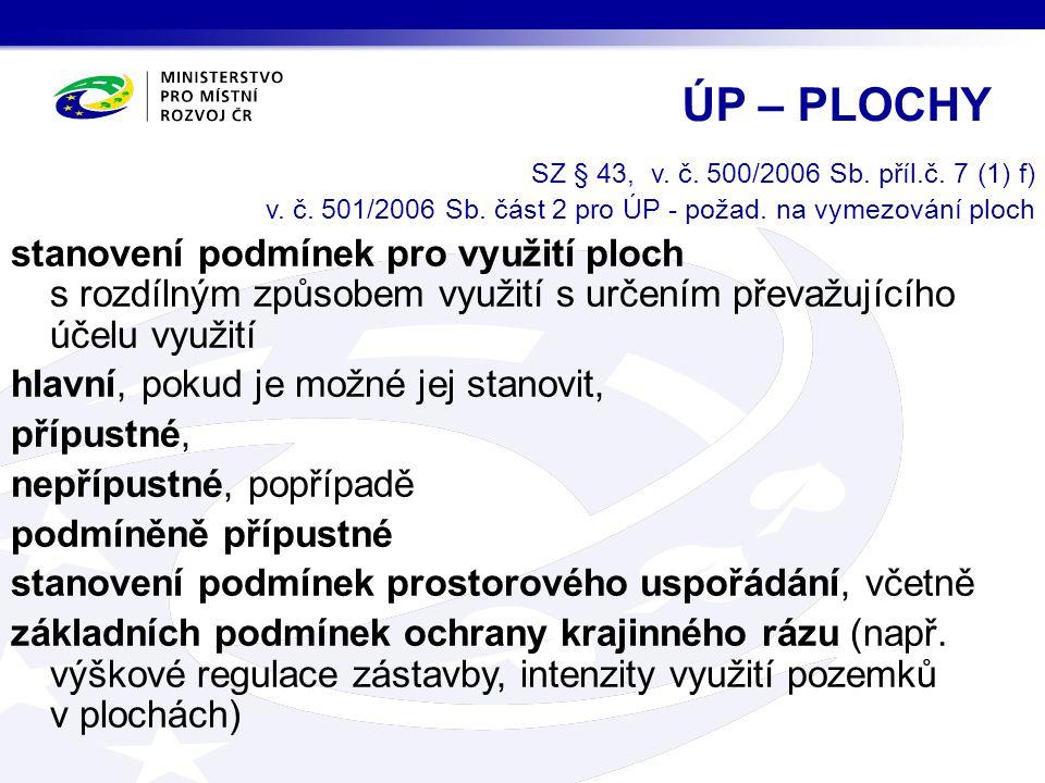 ÚP – PLOCHY SZ § 43, v. č. 500/2006 Sb. příl.č. 7 (1) f) v. č. 501/2006 Sb. část 2 pro ÚP - požad. na vymezování ploch.