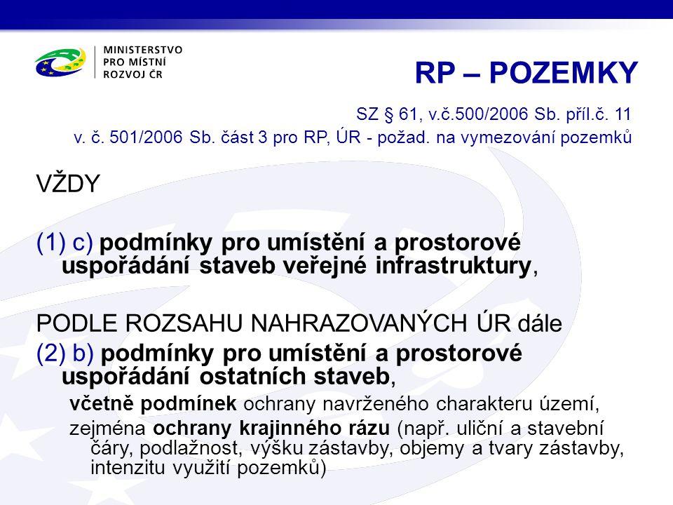 RP – POZEMKY SZ § 61, v.č.500/2006 Sb. příl.č. 11 VŽDY