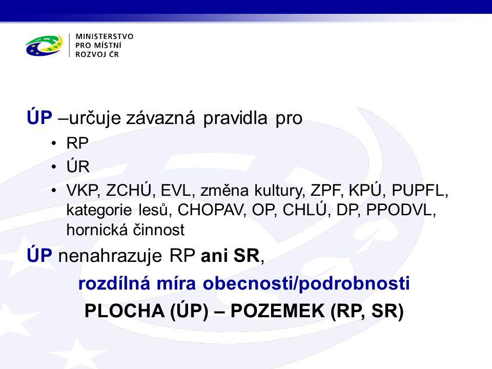 rozdílná míra obecnosti/podrobnosti PLOCHA (ÚP) – POZEMEK (RP, SR)