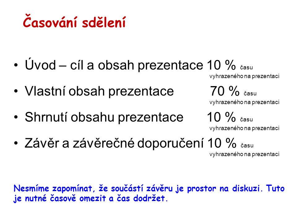 Úvod – cíl a obsah prezentace 10 % času vyhrazeného na prezentaci